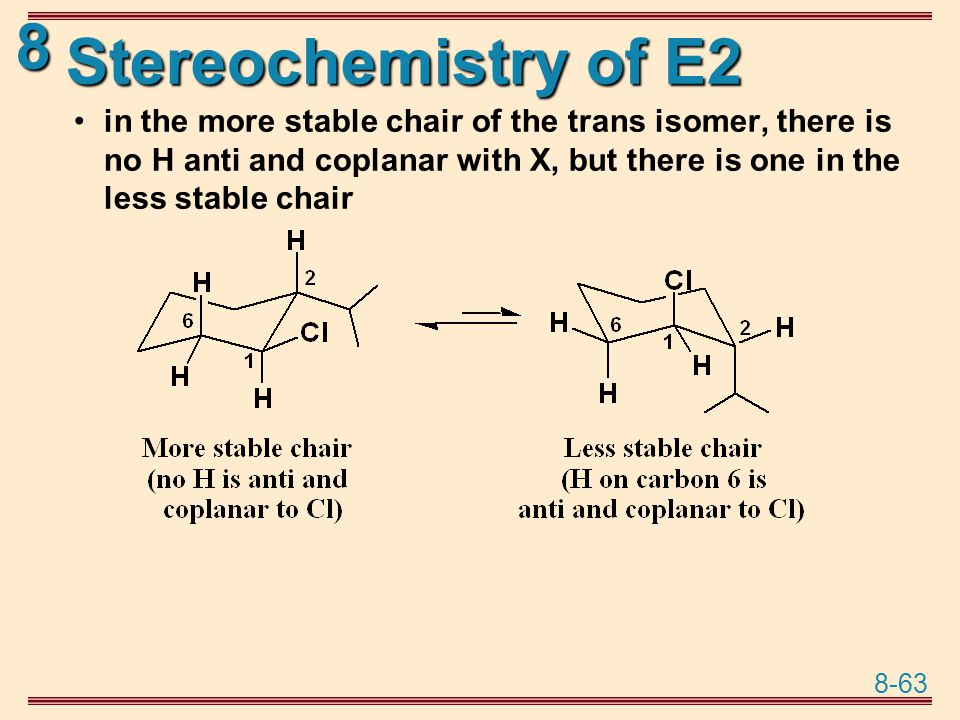 Stereochemistry of E2 in the more stable chair of the trans isomer, there is no H anti and coplanar with X, but there is one in the less stable chair.