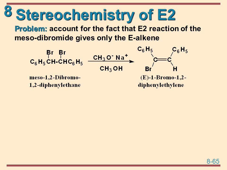 Stereochemistry of E2 Problem: account for the fact that E2 reaction of the meso-dibromide gives only the E-alkene.