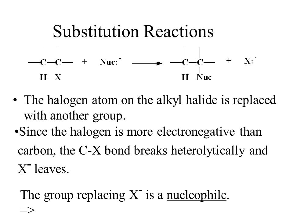 Substitution Reactions