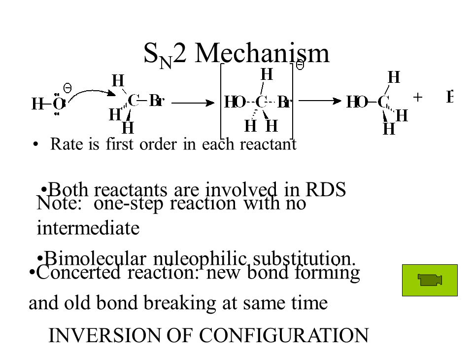 SN2 Mechanism Both reactants are involved in RDS