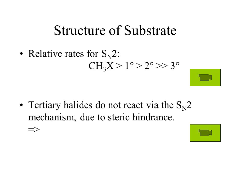 Structure of Substrate