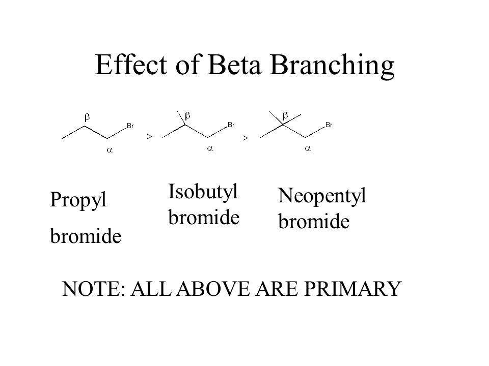 Effect of Beta Branching