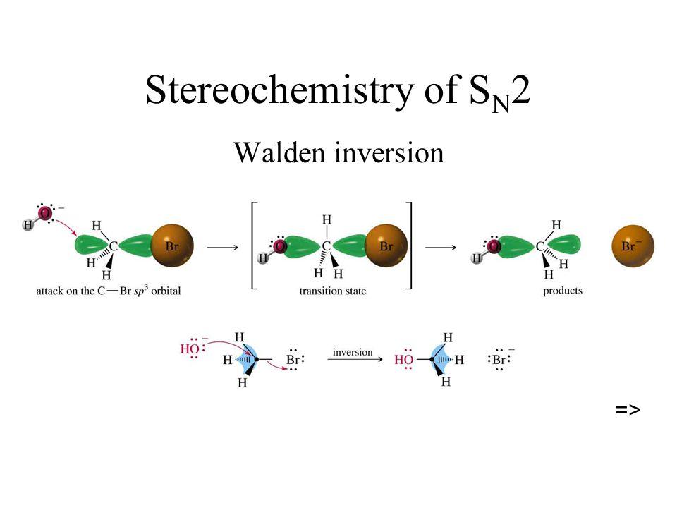 Stereochemistry of SN2 Walden inversion =>