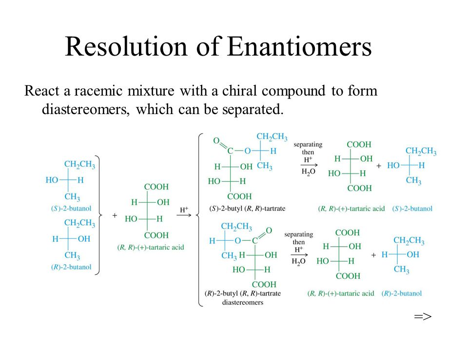 Resolution of Enantiomers