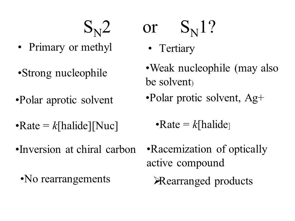 SN2 or SN1 Primary or methyl Tertiary