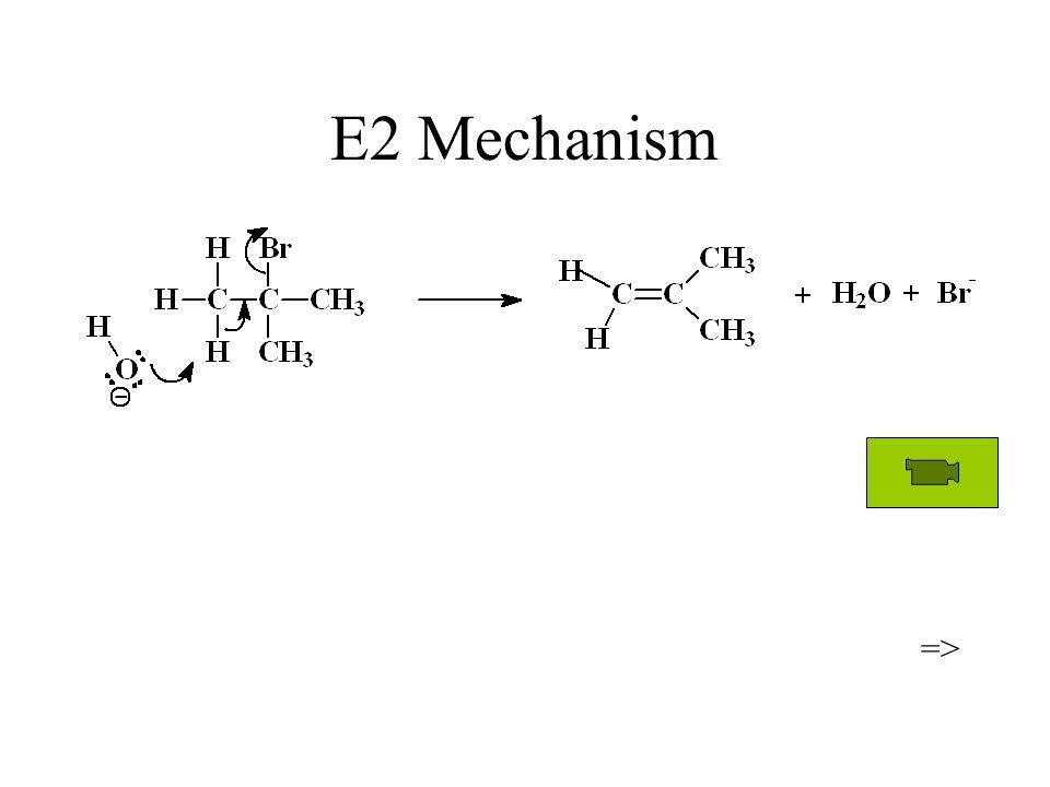 E2 Mechanism =>