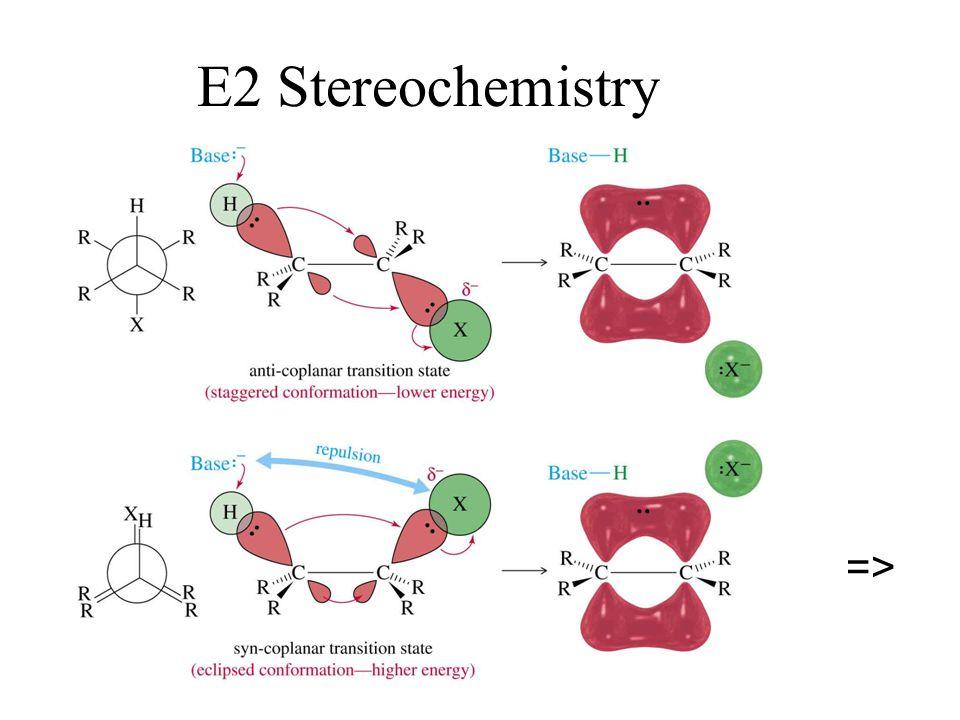 E2 Stereochemistry =>