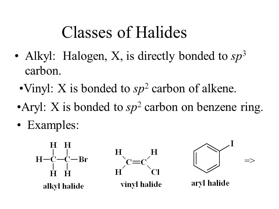 Classes of Halides Alkyl: Halogen, X, is directly bonded to sp3 carbon. Vinyl: X is bonded to sp2 carbon of alkene.
