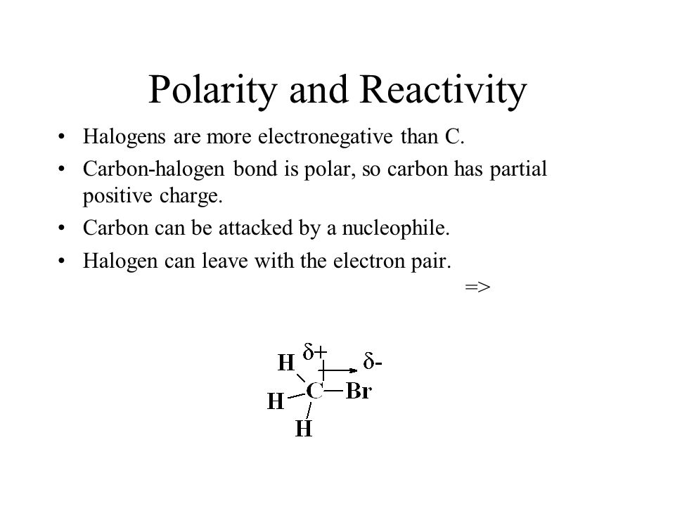 Polarity and Reactivity