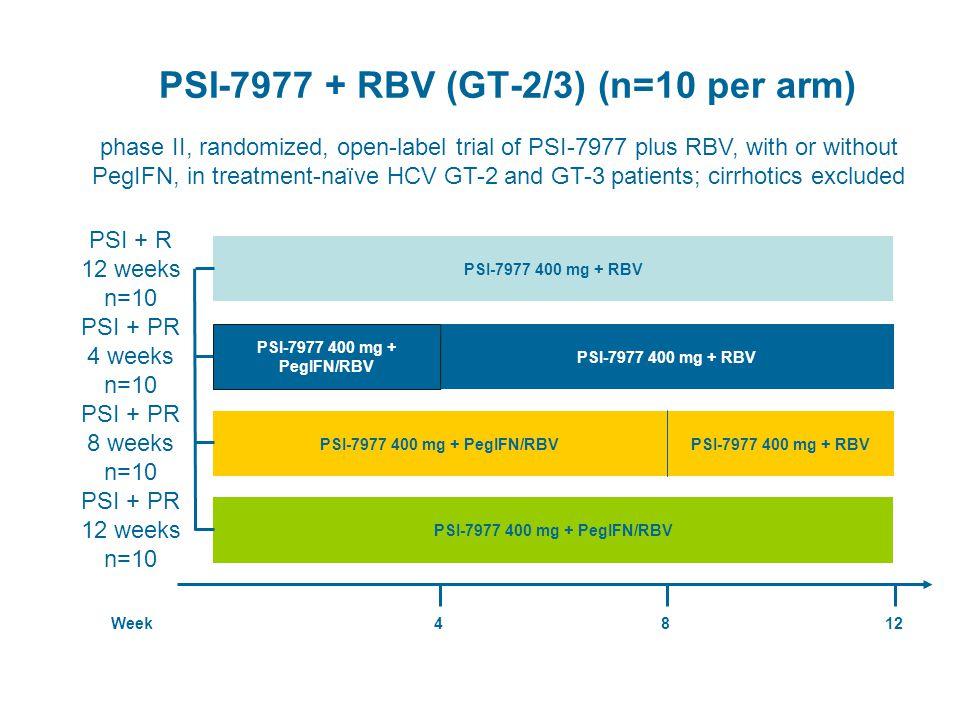 PSI-7977 + RBV (GT-2/3) (n=10 per arm)