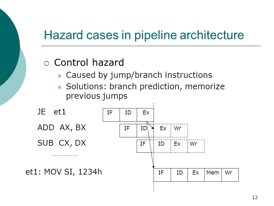 Hazard cases in pipeline architecture