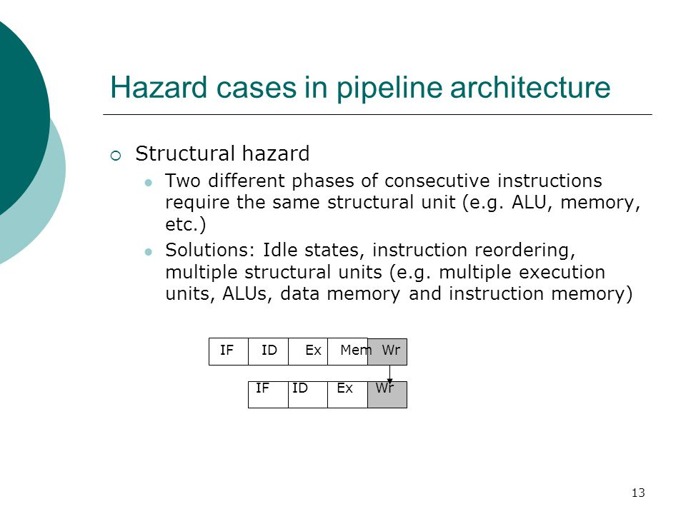 Hazard cases in pipeline architecture