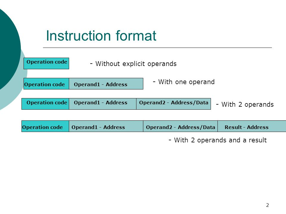 Instruction format - Without explicit operands - With one operand