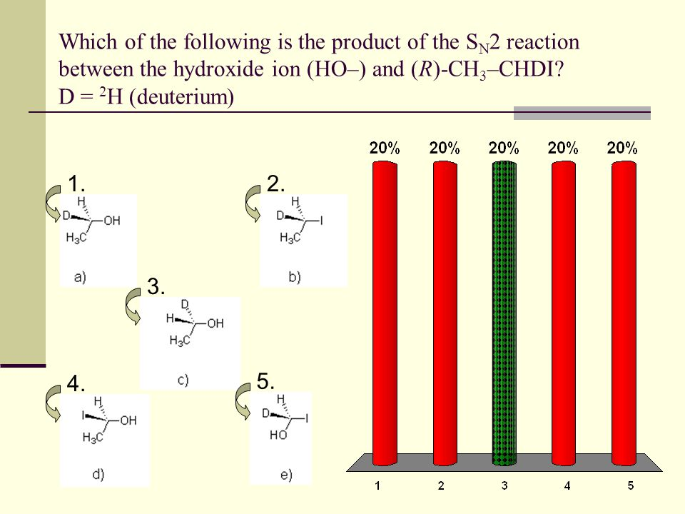 Which of the following is the product of the SN2 reaction between the hydroxide ion (HO–) and (R)-CH3–CHDI D = 2H (deuterium)