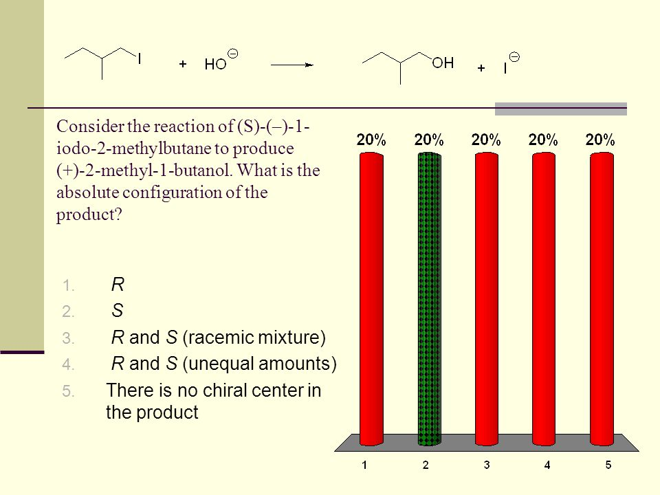 Consider the reaction of (S)-(–)-1-iodo-2-methylbutane to produce (+)-2-methyl-1-butanol. What is the absolute configuration of the product