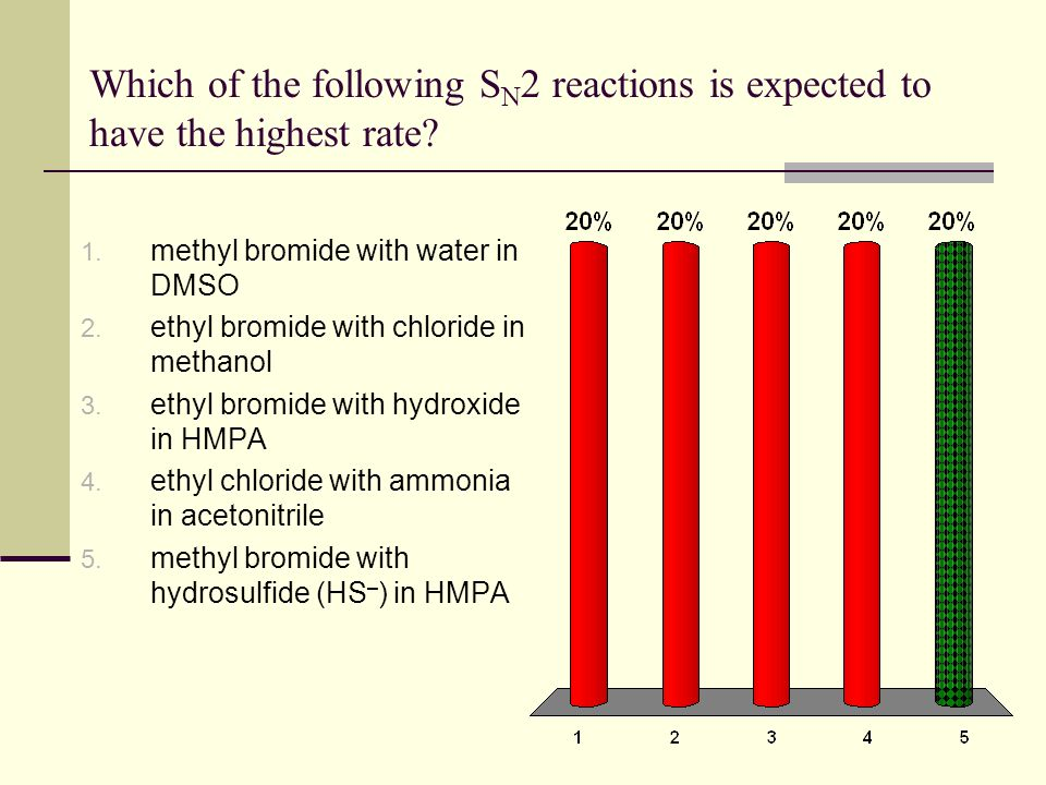 Which of the following SN2 reactions is expected to have the highest rate