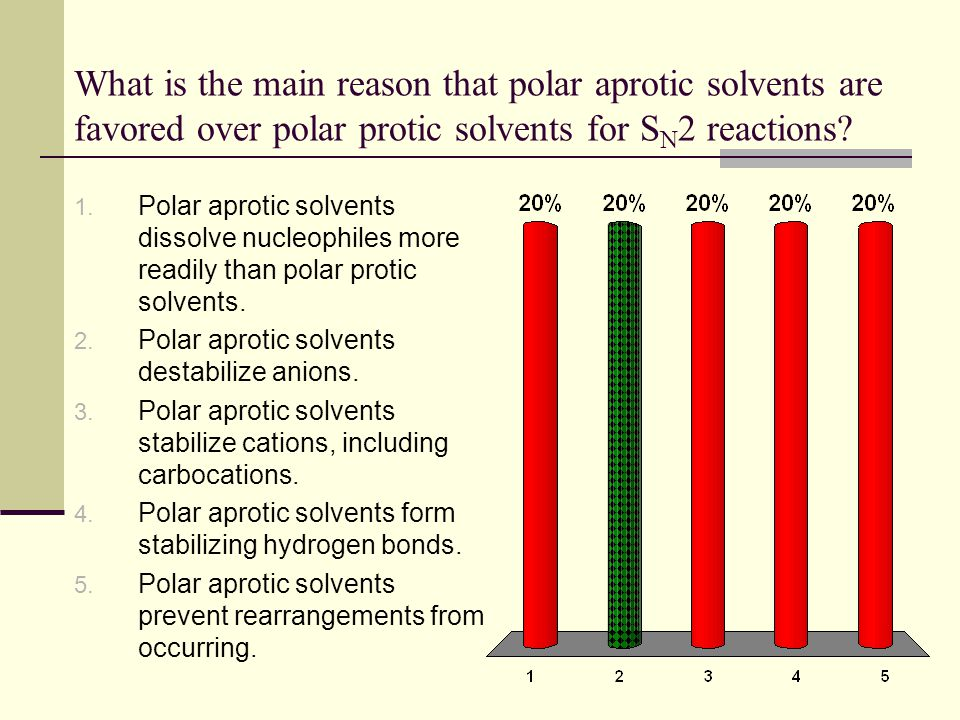 What is the main reason that polar aprotic solvents are favored over polar protic solvents for SN2 reactions