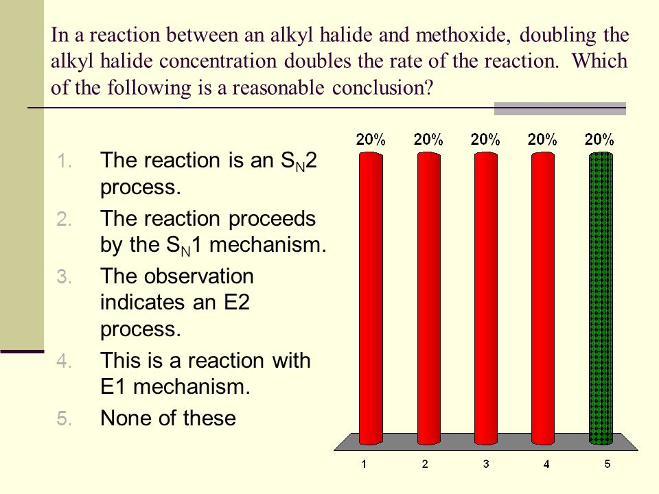 In a reaction between an alkyl halide and methoxide, doubling the alkyl halide concentration doubles the rate of the reaction. Which of the following is a reasonable conclusion