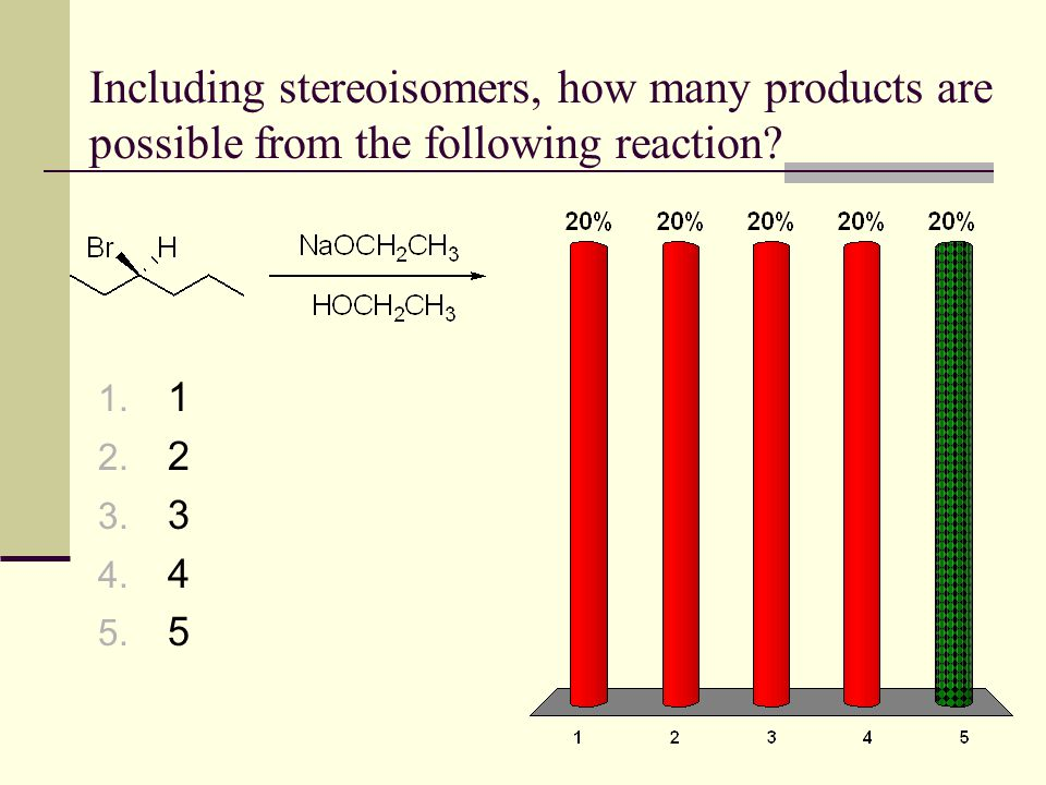 Including stereoisomers, how many products are possible from the following reaction