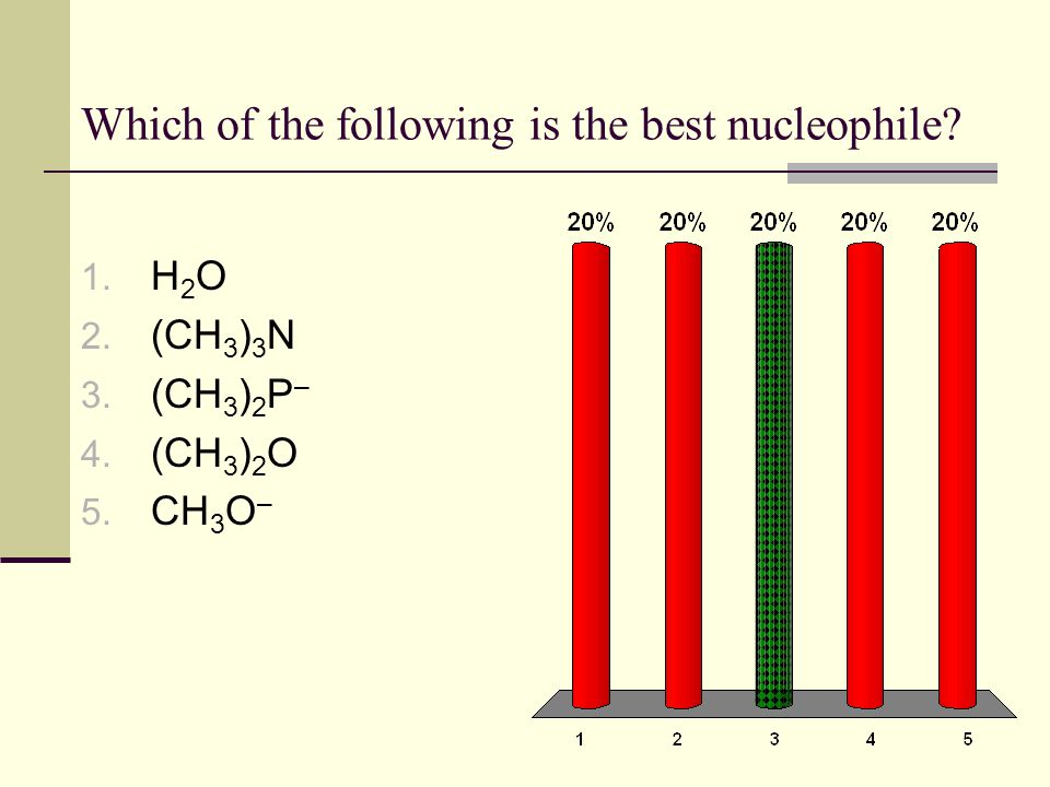 Which of the following is the best nucleophile