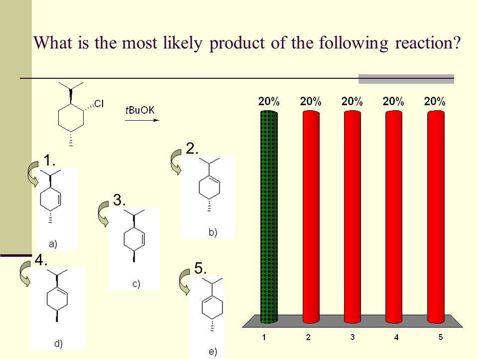What is the most likely product of the following reaction