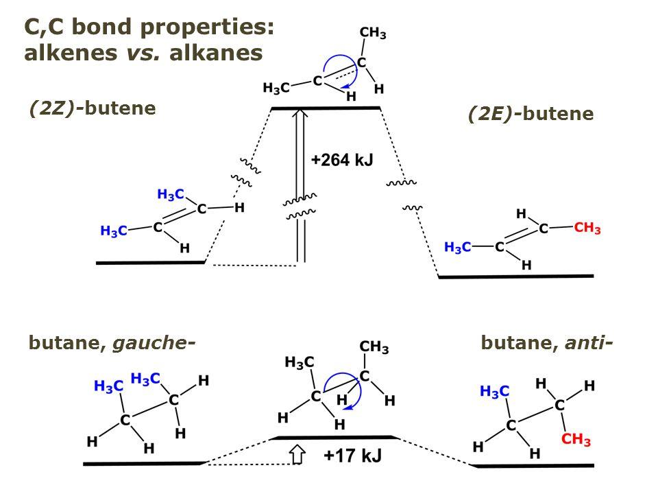 C,C bond properties: alkenes vs. alkanes (2Z)-butene (2E)-butene
