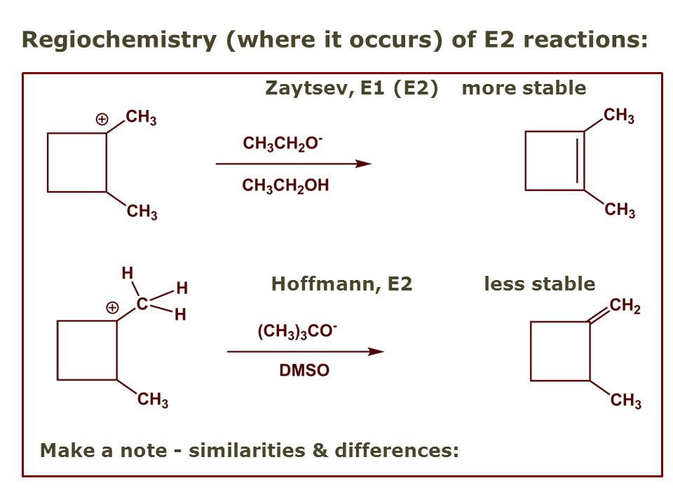 Regiochemistry (where it occurs) of E2 reactions:
