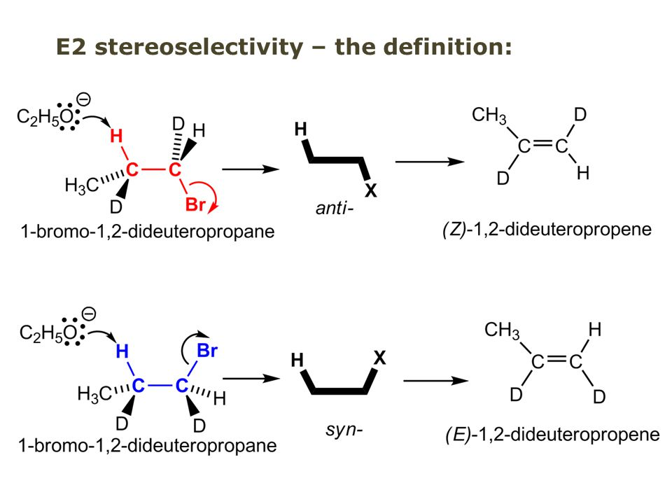 E2 stereoselectivity – the definition:
