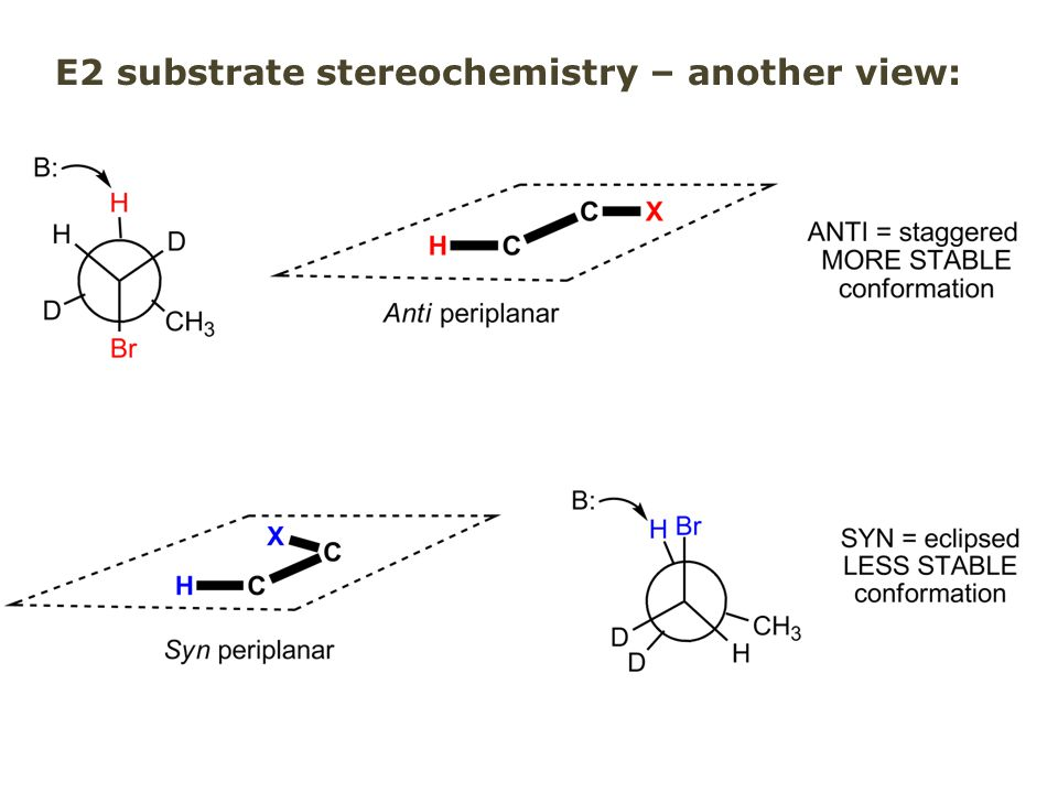 E2 substrate stereochemistry – another view: