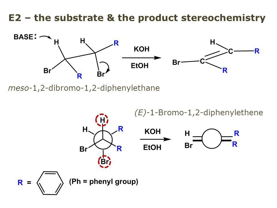 E2 – the substrate & the product stereochemistry
