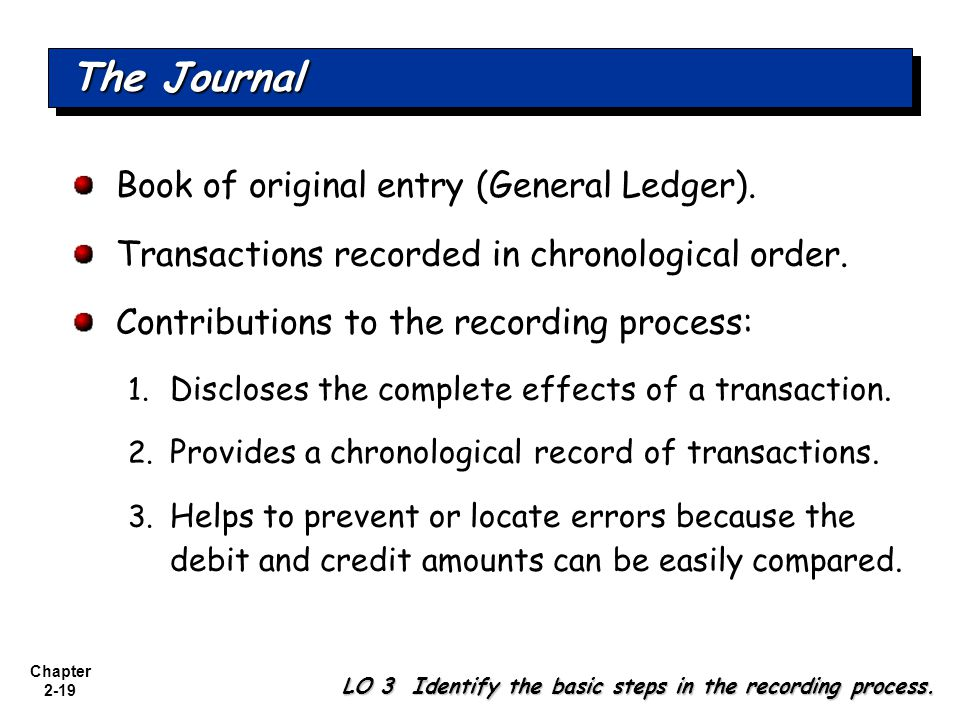 The Journal Book of original entry (General Ledger).