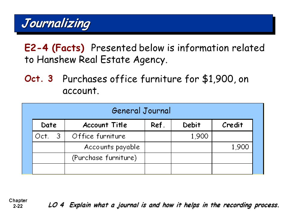 Journalizing E2-4 (Facts) Presented below is information related to Hanshew Real Estate Agency. Oct. 3.