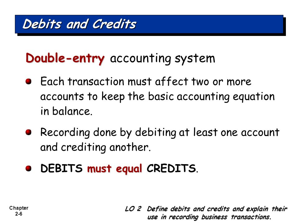 Double-entry accounting system