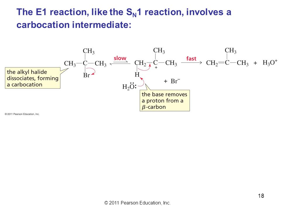The E1 reaction, like the SN1 reaction, involves a carbocation intermediate: