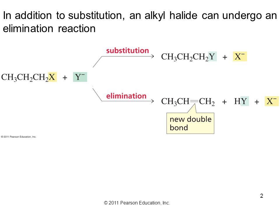 In addition to substitution, an alkyl halide can undergo an elimination reaction