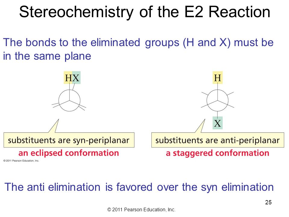 Stereochemistry of the E2 Reaction