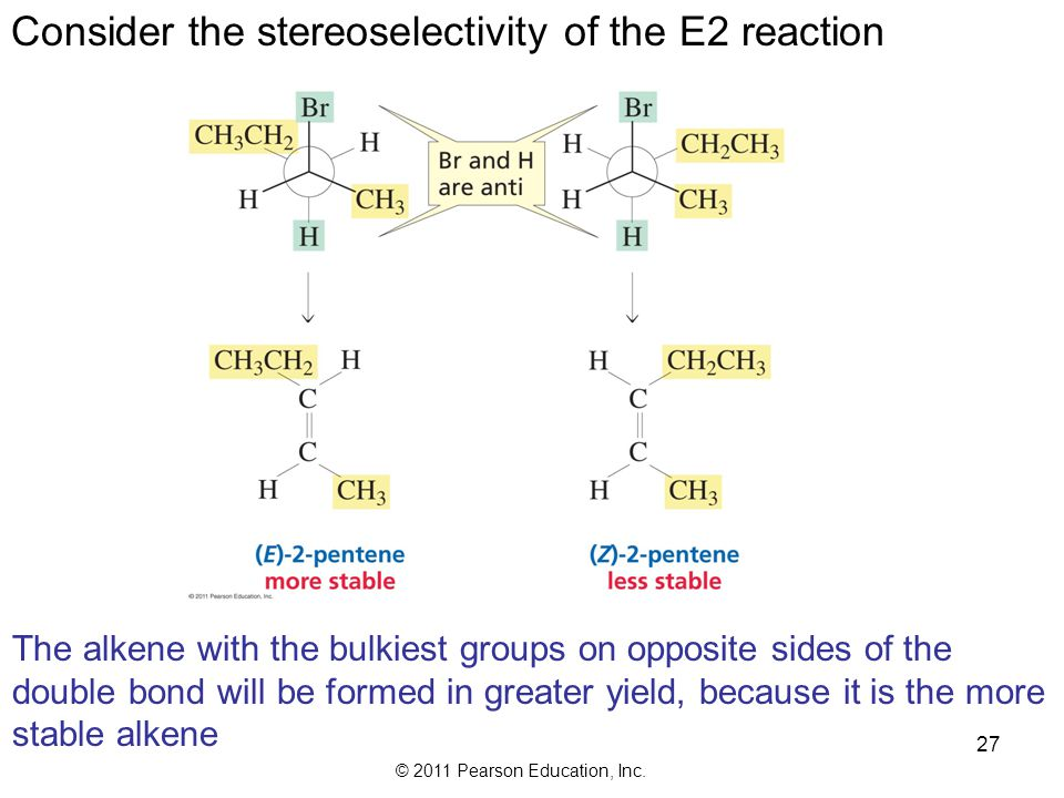 Consider the stereoselectivity of the E2 reaction