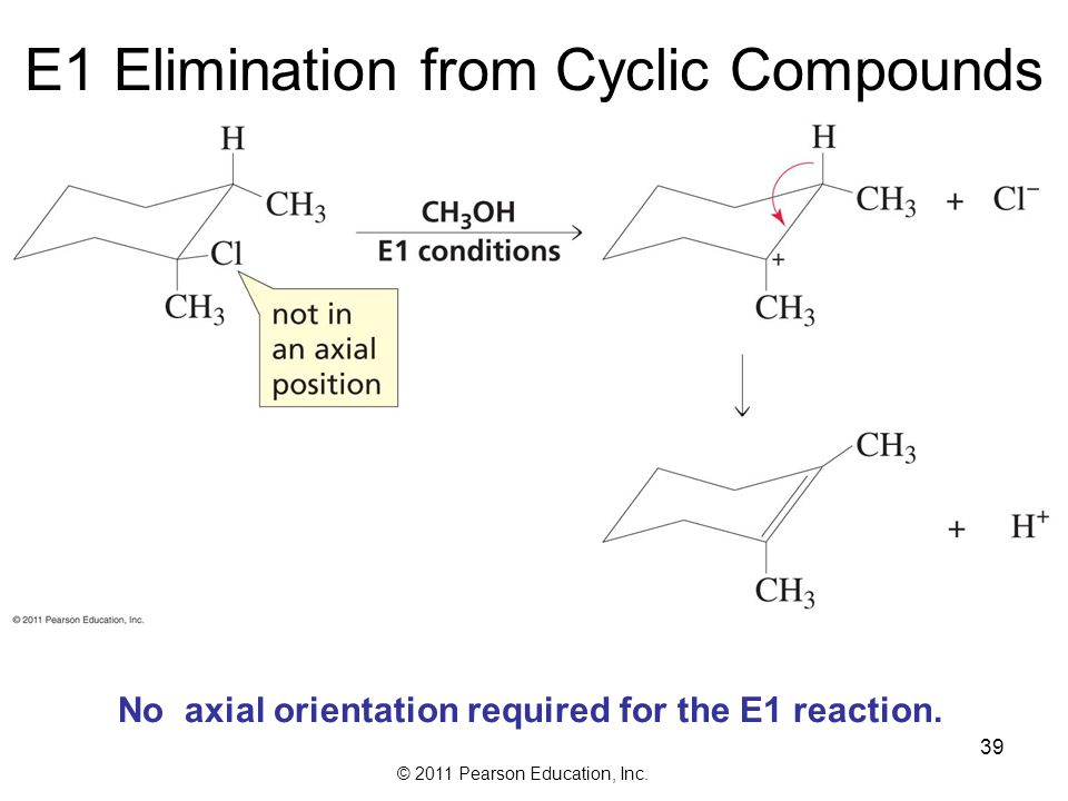 E1 Elimination from Cyclic Compounds
