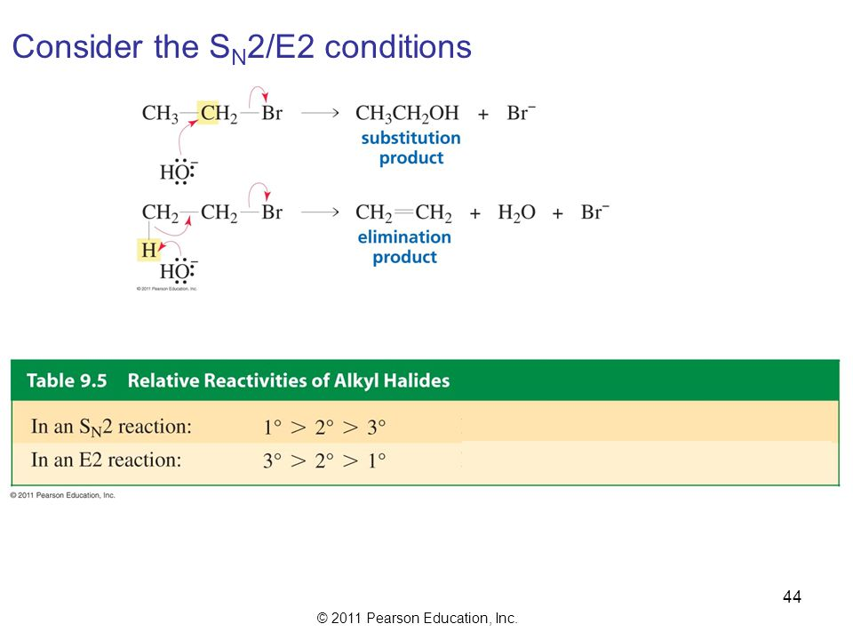 Consider the SN2/E2 conditions
