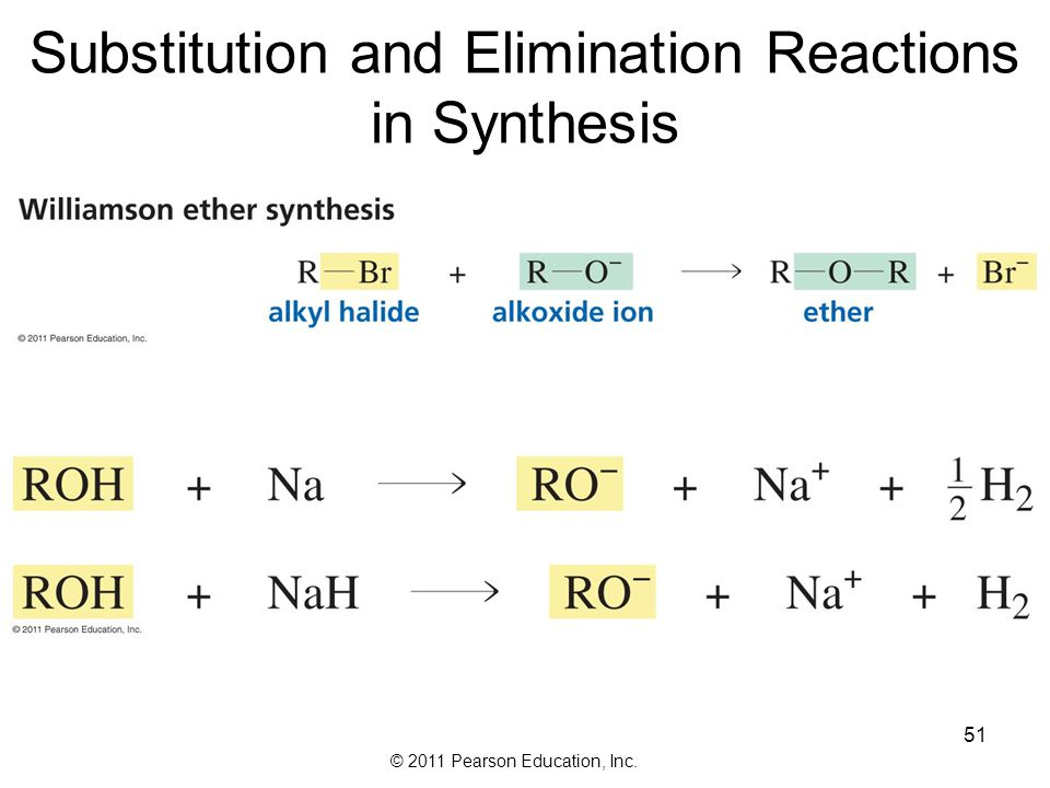 Substitution and Elimination Reactions in Synthesis