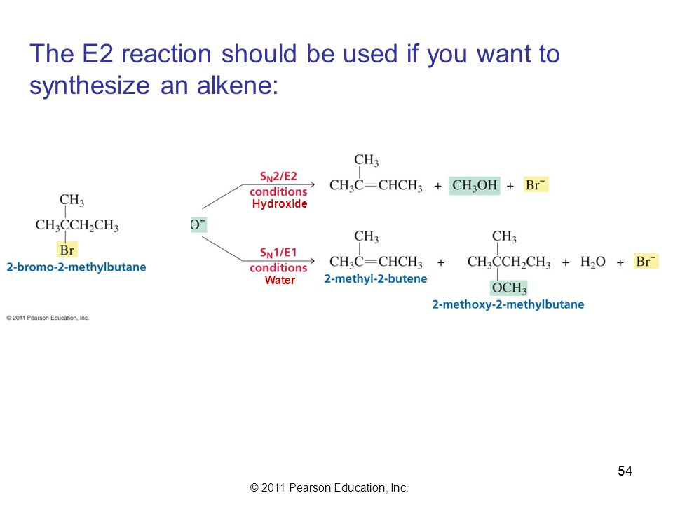 The E2 reaction should be used if you want to synthesize an alkene: