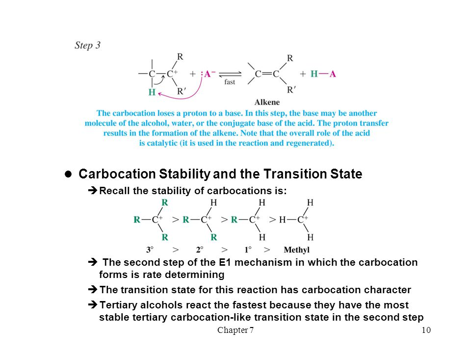 Carbocation Stability and the Transition State