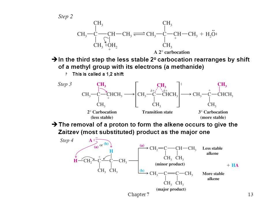 In the third step the less stable 2o carbocation rearranges by shift of a methyl group with its electrons (a methanide)