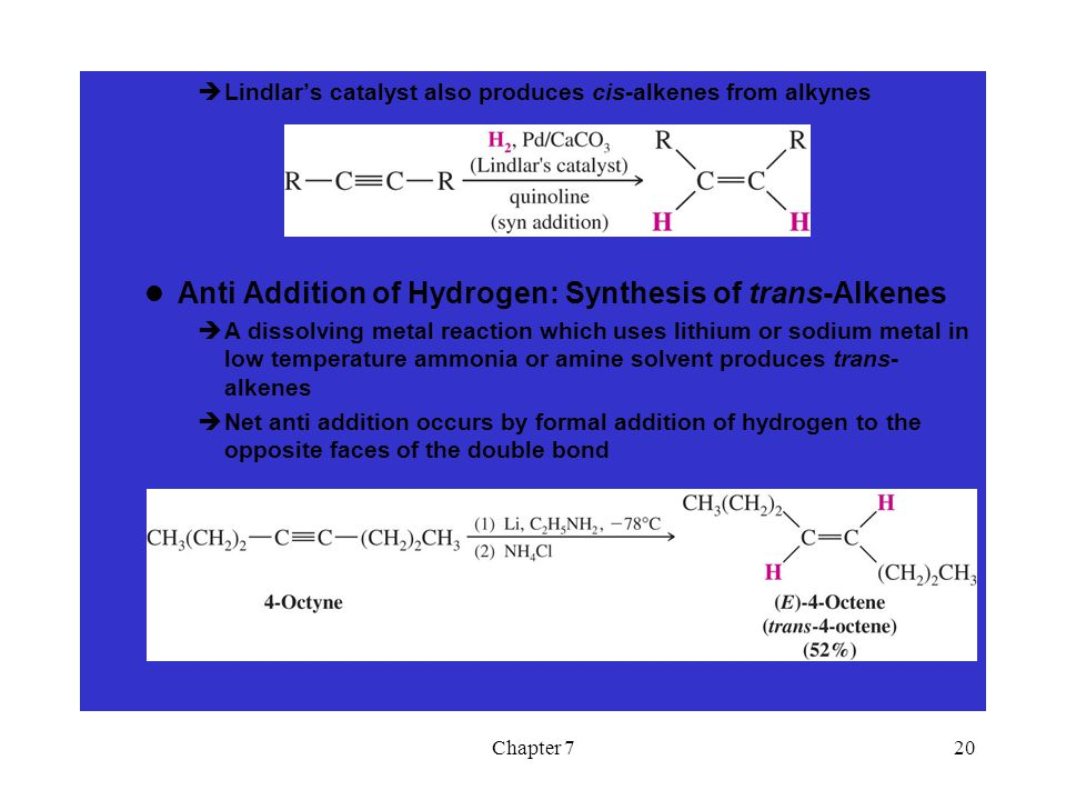 Anti Addition of Hydrogen: Synthesis of trans-Alkenes