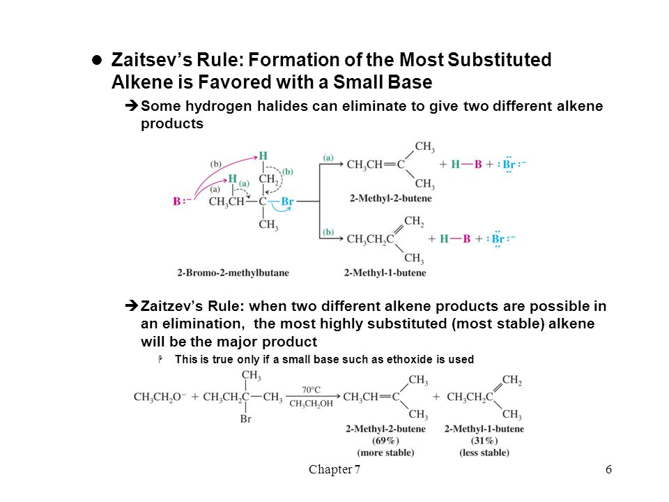 Zaitsev's Rule: Formation of the Most Substituted Alkene is Favored with a Small Base