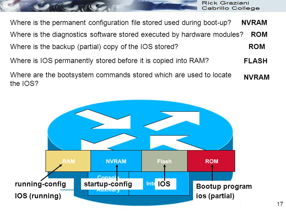 Where is the permanent configuration file stored used during boot-up