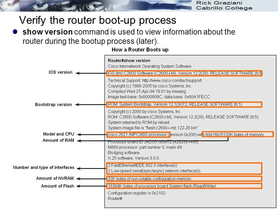 Verify the router boot-up process