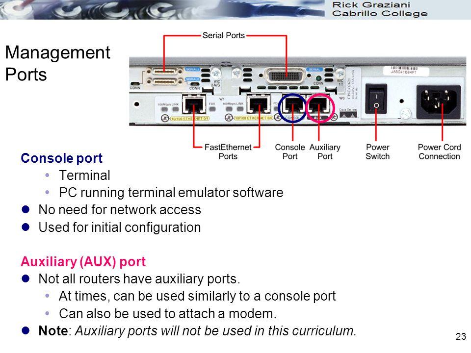 Management Ports Console port Terminal