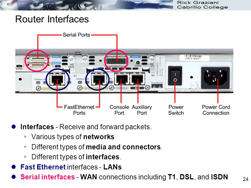 Router Interfaces Interfaces - Receive and forward packets.