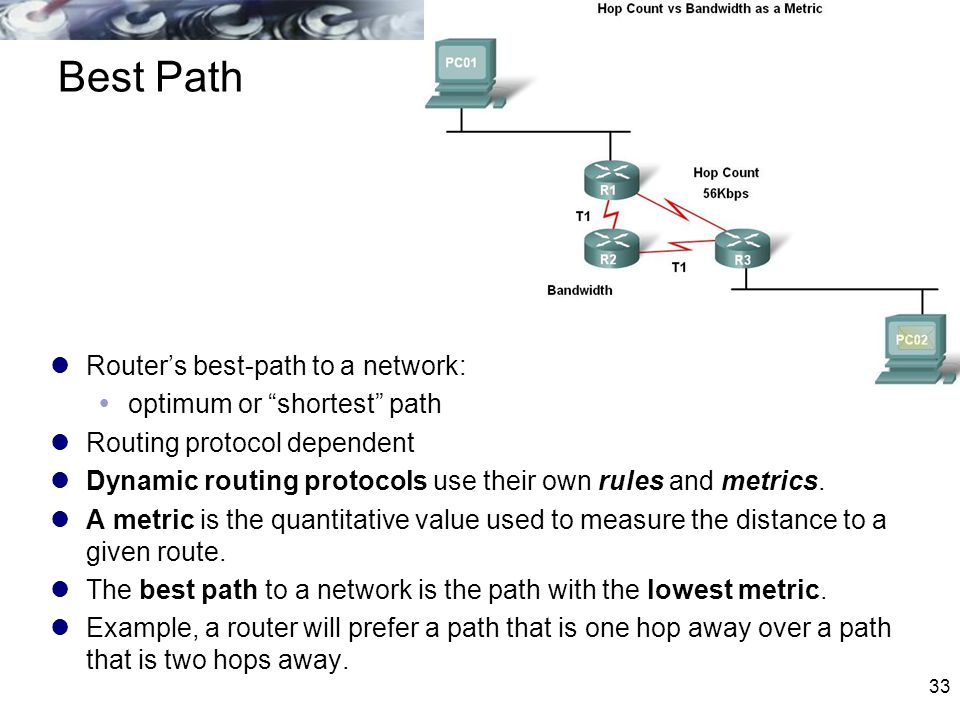 Best Path Router's best-path to a network: optimum or shortest path